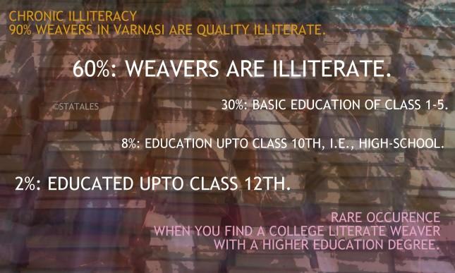 WeaversStatales5